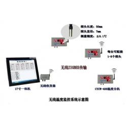 冷链物流平台温度监控设备